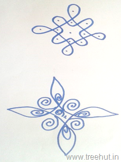 indian-rangoli-designs stencil